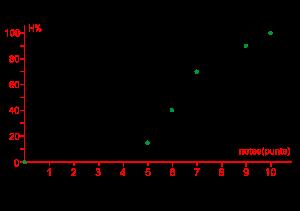 poligonal6